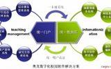 數字化校園平臺-統一身份認證