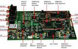 智能视频分析服务器开发平台