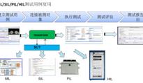微课堂:基于模型可靠开发嵌入式系统软件