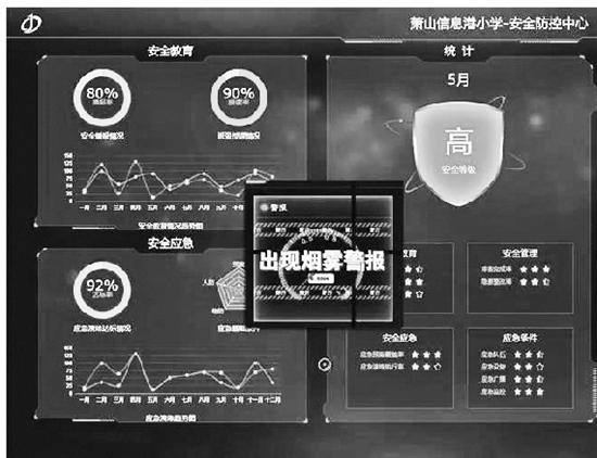 """七种武器,打造杭州第一所 """"黑科技智安校园"""""""