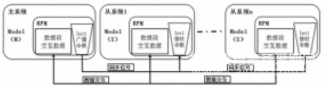产品库 仪器仪表 电子通信测量仪器及虚拟仪器 虚拟仪器 pxi总线型