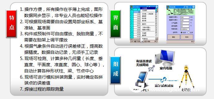 DACS-PDA--現場測量及安裝定位軟件