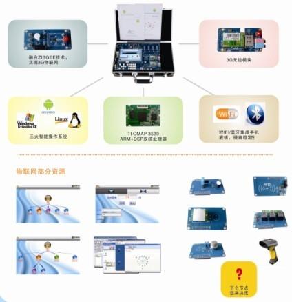 通用型3G智能·物联网综合开发平台