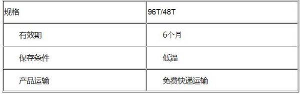 进口/国产花生凝集素(PNA)ELISA试剂盒