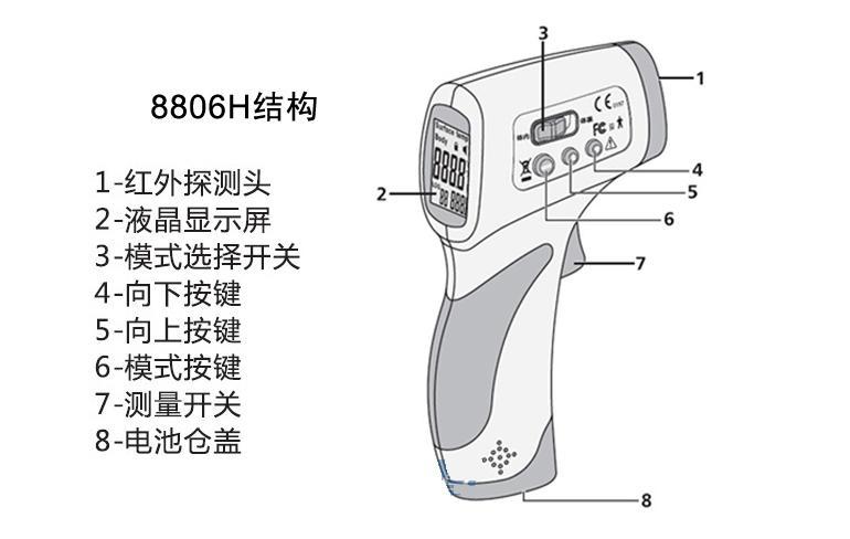 红外线人体测温仪/人体测温仪
