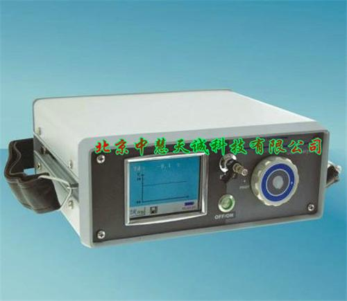 背包式智能分析仪 型号:HNRA-601H