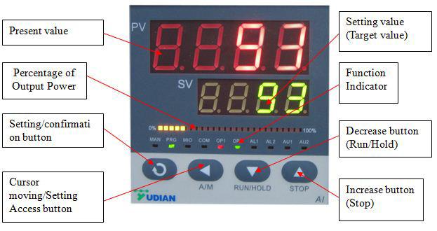 OTF-1200X-50-DSL 定向CVD生长炉