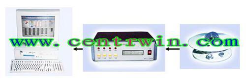 紫外线监测预报系统 型号:BYT-URT-2