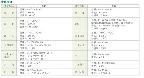 手持气象参数仪TNHY-5-A