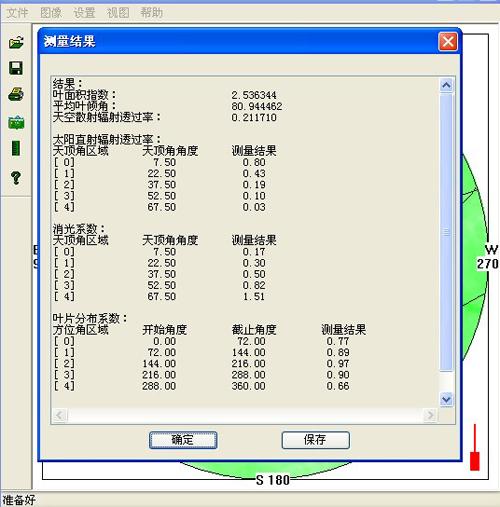 植物冠层图像分析仪/植物冠层图像检测仪