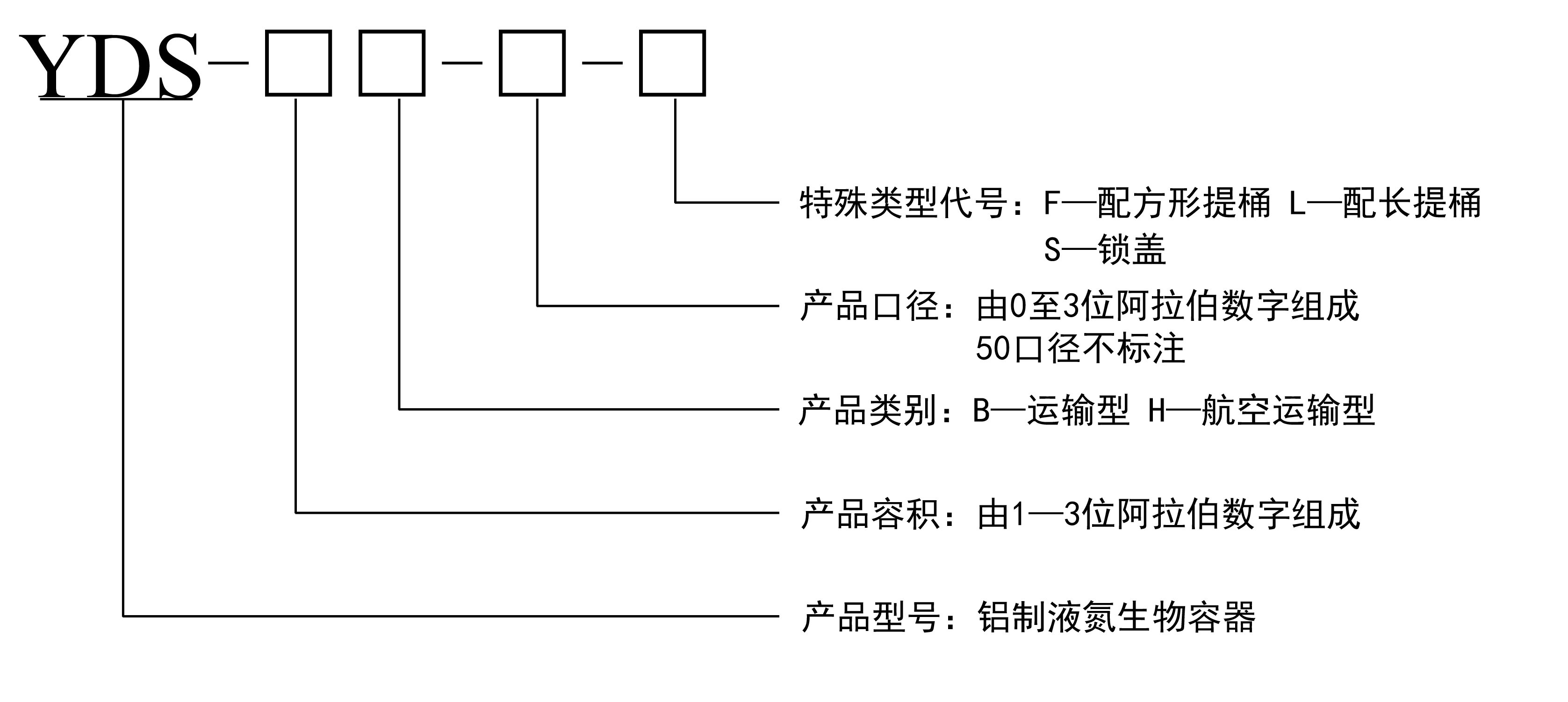 YDS-30B-80  TC运输专用 铝合金液氮罐