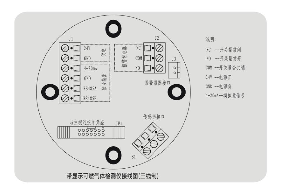 固定式锗烷报警器,锗烷分析仪欲购从速
