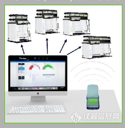 高效净气型通风柜GHF4200