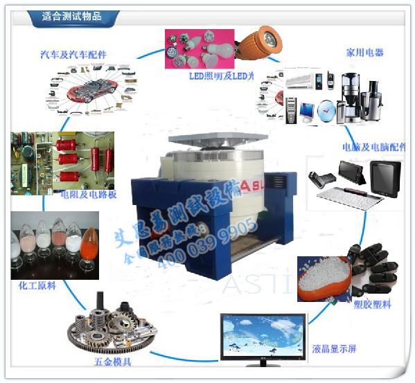 高频振动试验台试验方法 湿度不达标 翻译