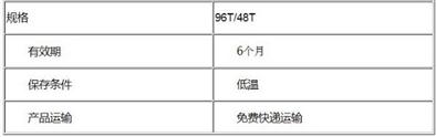 进口/国产人妊娠疱疹抗体(HG)ELISA试剂盒