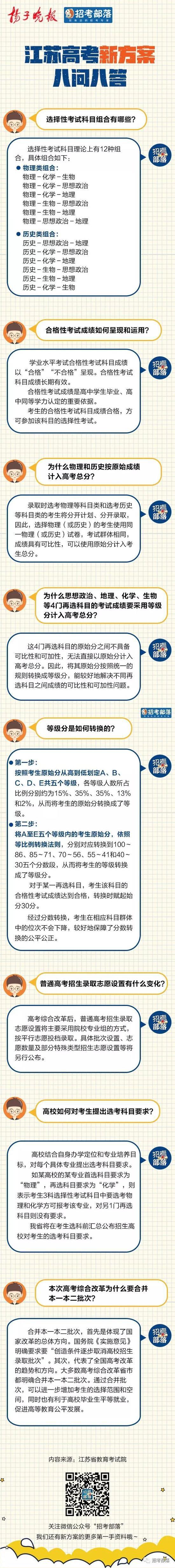 江苏新高考方案出炉:3+1+2模式 满分变750